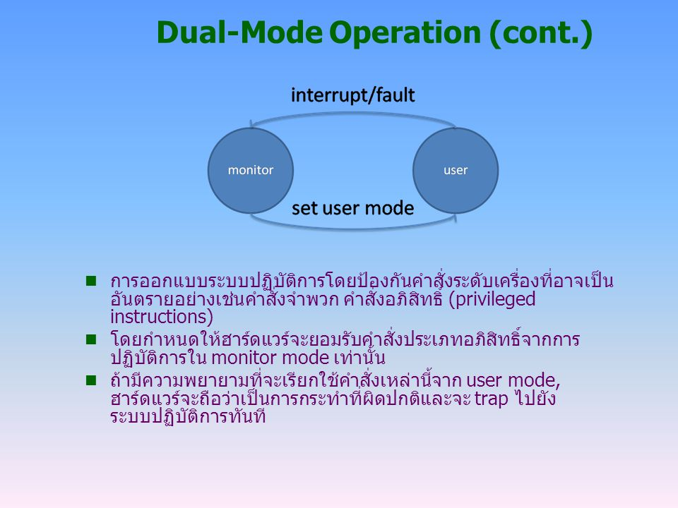 Dual-Mode Operation (cont.)