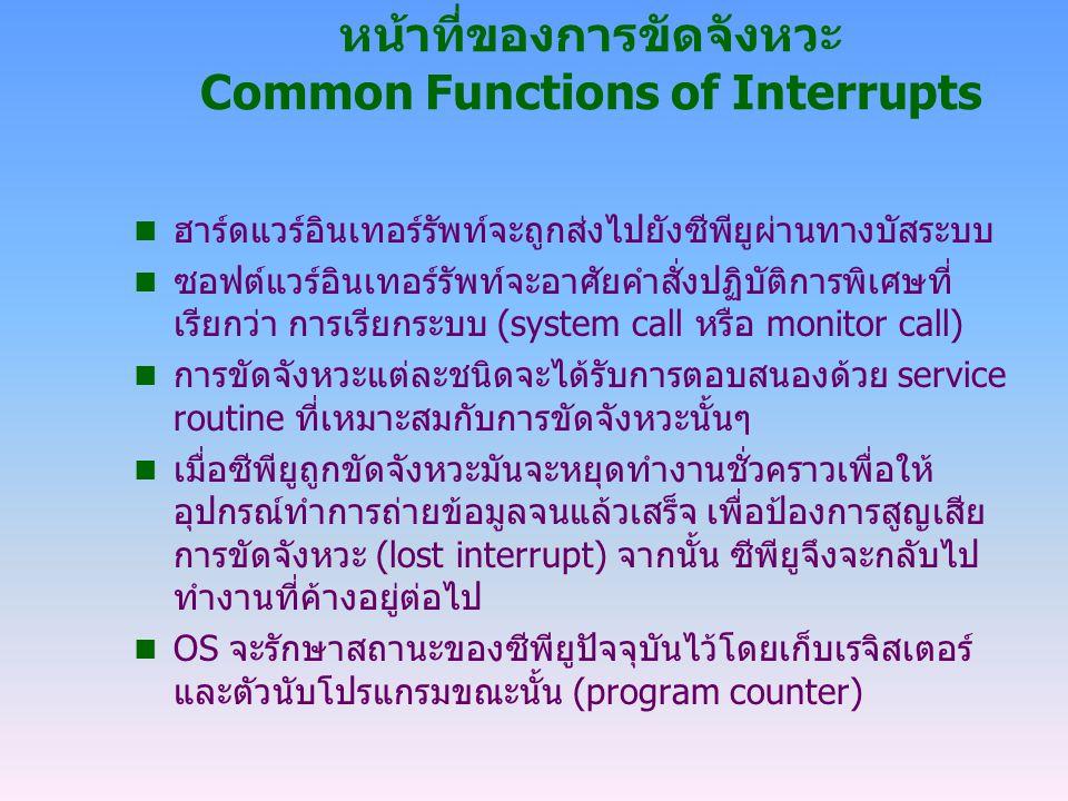 หน้าที่ของการขัดจังหวะ Common Functions of Interrupts