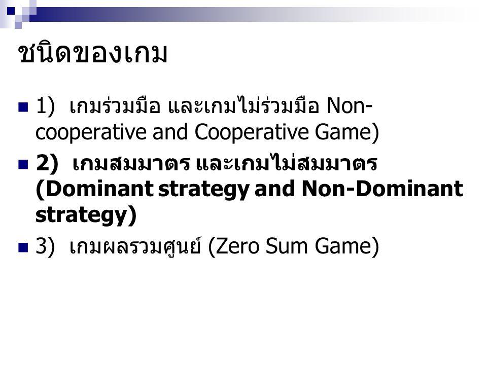 ชนิดของเกม 1) เกมร่วมมือ และเกมไม่ร่วมมือ Non-cooperative and Cooperative Game)