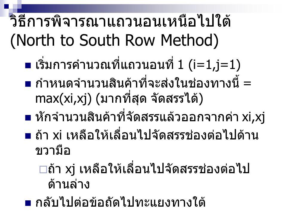 วิธีการพิจารณาแถวนอนเหนือไปใต้ (North to South Row Method)
