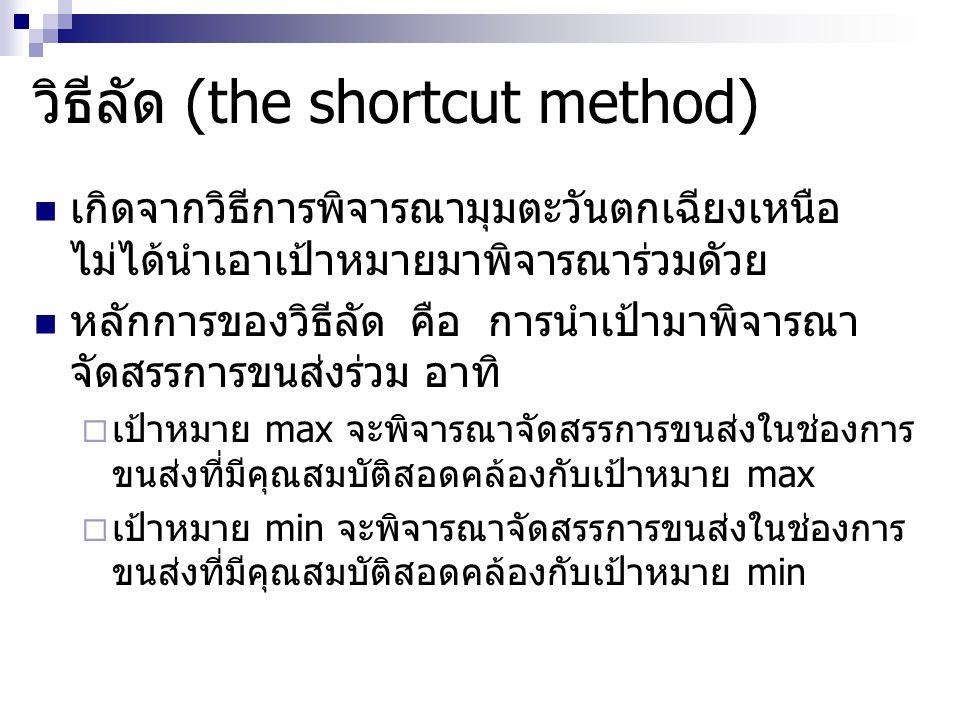 วิธีลัด (the shortcut method)