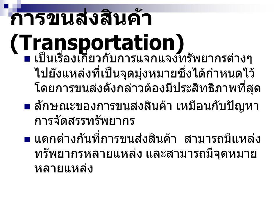 การขนส่งสินค้า (Transportation)