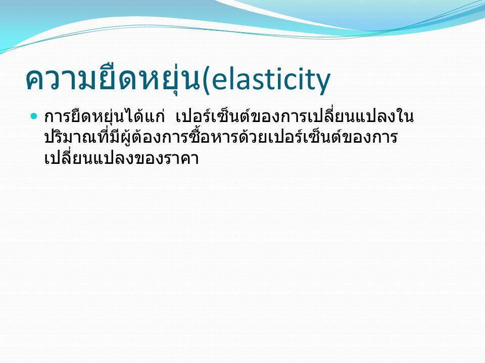 ความยืดหยุ่น(elasticity