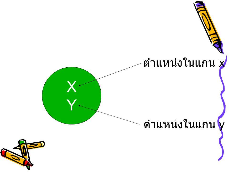 ตำแหน่งในแกน x X Y ตำแหน่งในแกน y
