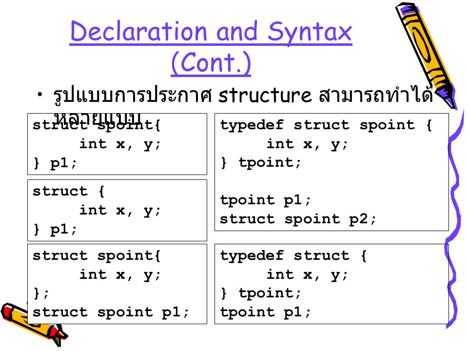 Declaration and Syntax (Cont.)