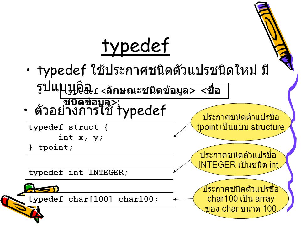 typedef typedef ใช้ประกาศชนิดตัวแปรชนิดใหม่ มีรูปแบบคือ