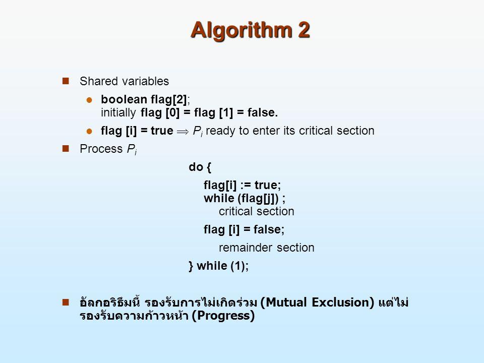 Algorithm 2 Shared variables