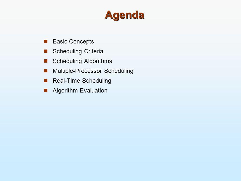 Agenda Basic Concepts Scheduling Criteria Scheduling Algorithms