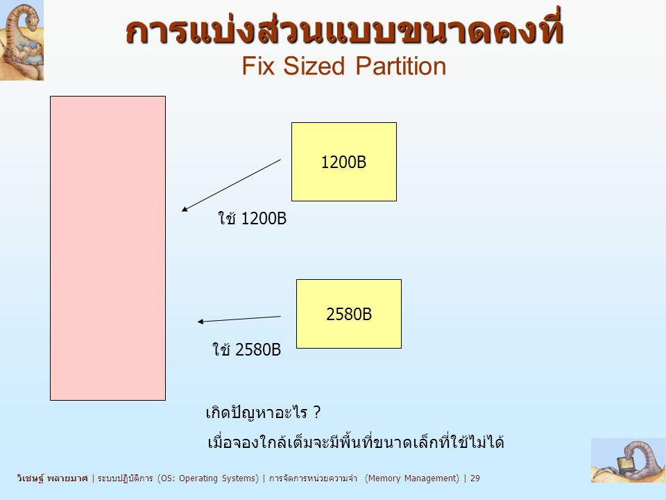 การแบ่งส่วนแบบขนาดคงที่ Fix Sized Partition