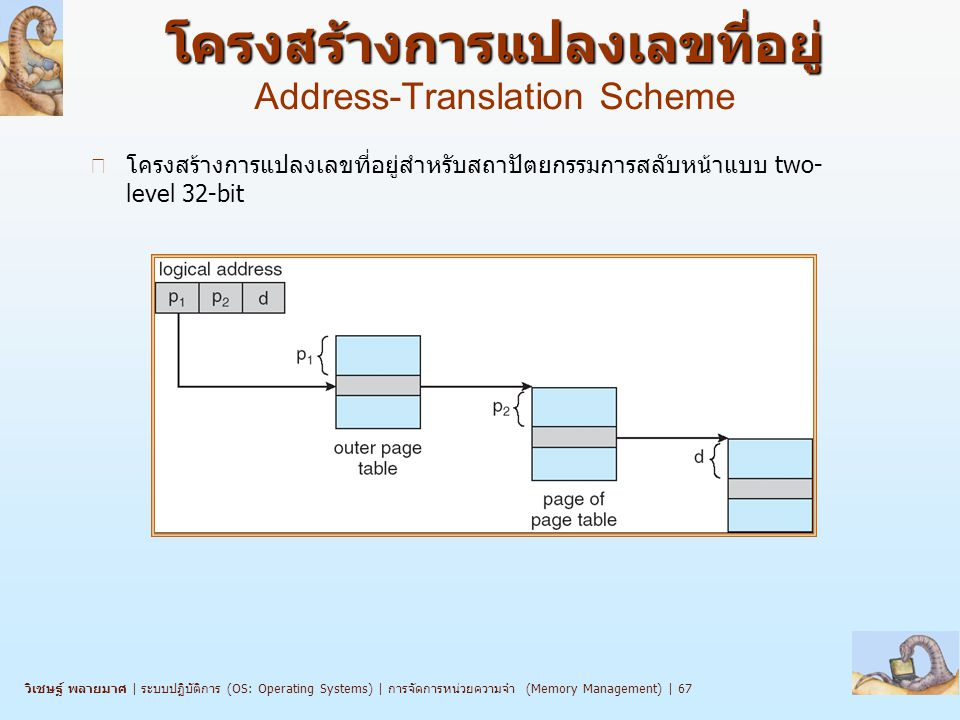 โครงสร้างการแปลงเลขที่อยู่ Address-Translation Scheme