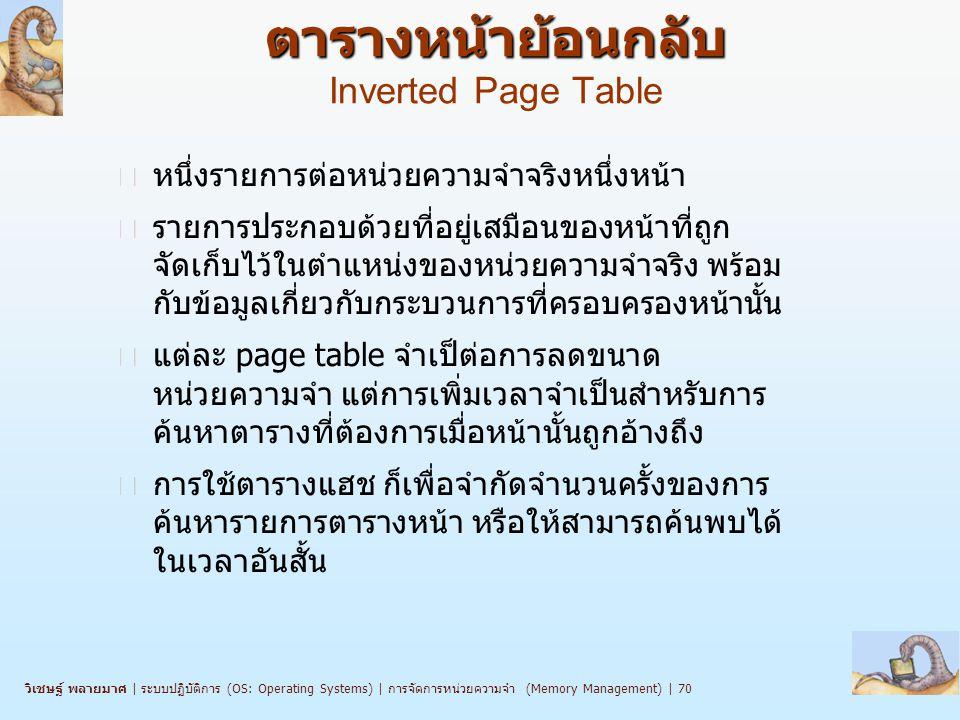 ตารางหน้าย้อนกลับ Inverted Page Table