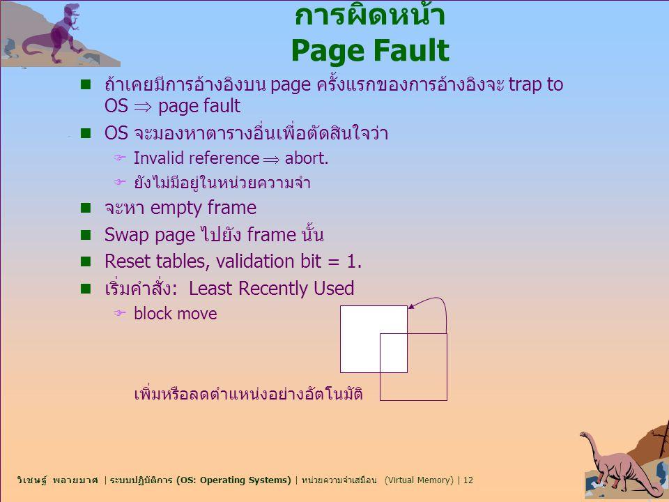 การผิดหน้า Page Fault ถ้าเคยมีการอ้างอิงบน page ครั้งแรกของการอ้างอิงจะ trap to OS  page fault. OS จะมองหาตารางอื่นเพื่อตัดสินใจว่า.