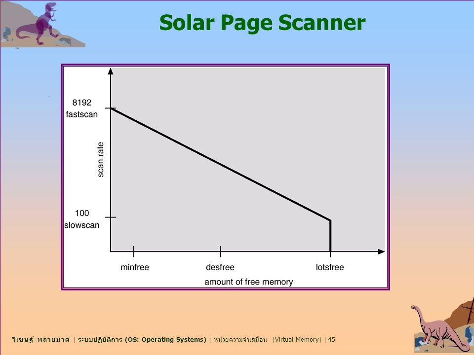 Solar Page Scanner