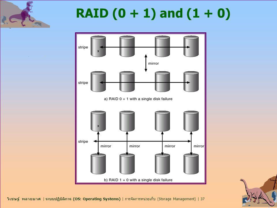 RAID (0 + 1) and (1 + 0)