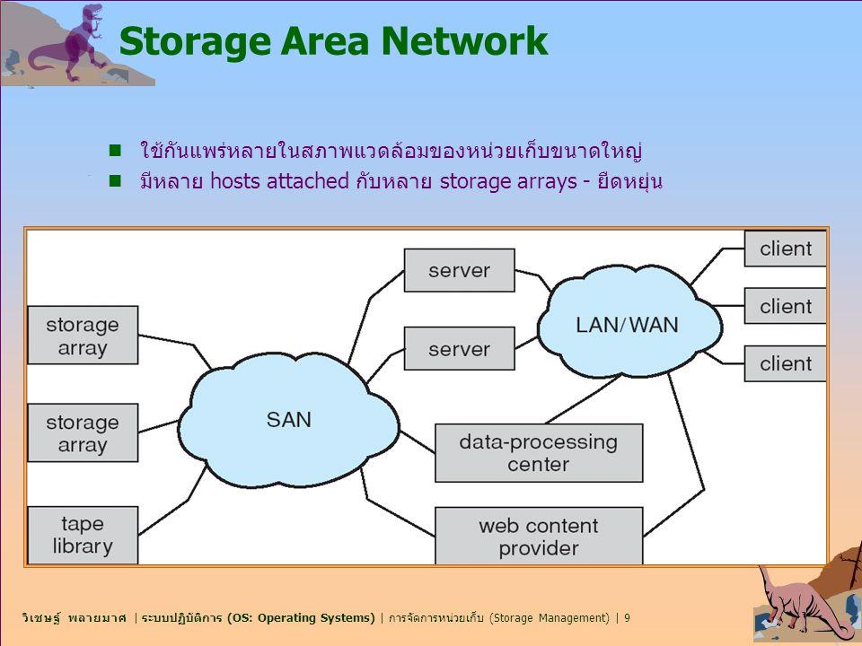 Storage Area Network ใช้กันแพร่หลายในสภาพแวดล้อมของหน่วยเก็บขนาดใหญ่