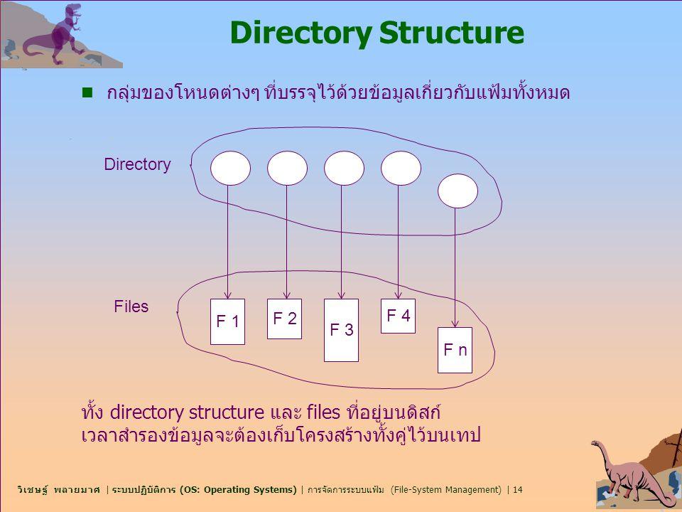 Directory Structure กลุ่มของโหนดต่างๆ ที่บรรจุไว้ด้วยข้อมูลเกี่ยวกับแฟ้มทั้งหมด. Directory. Files.