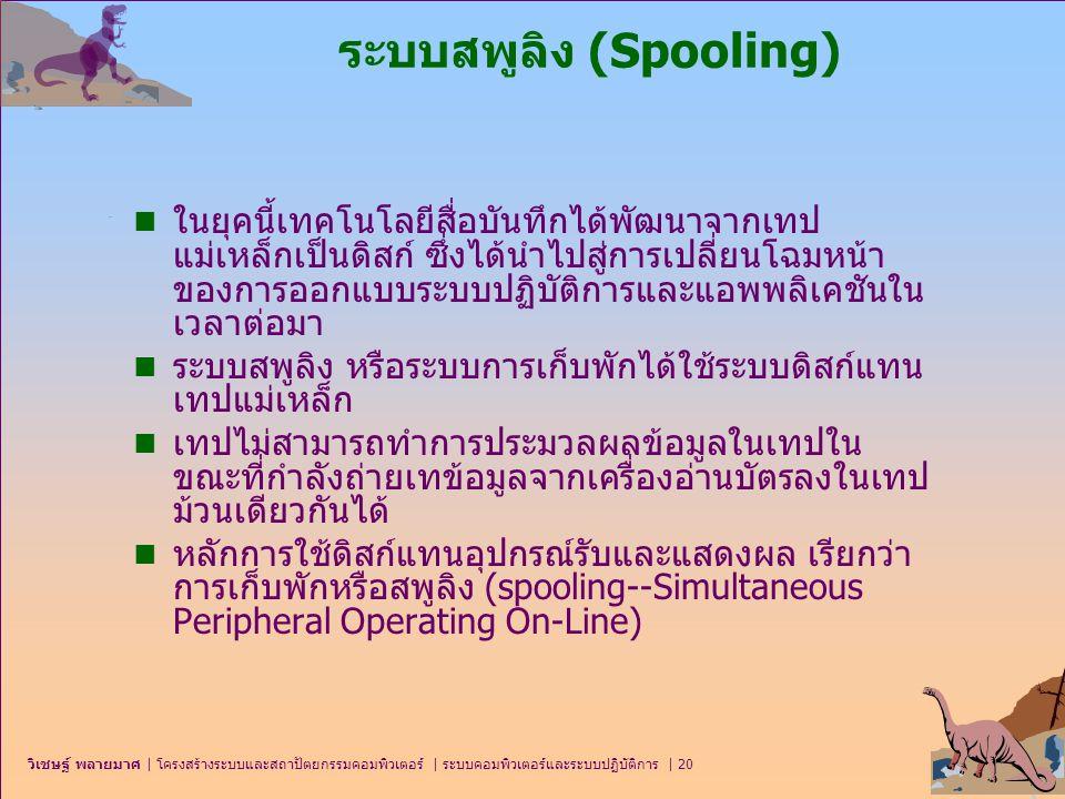 ระบบสพูลิง (Spooling)