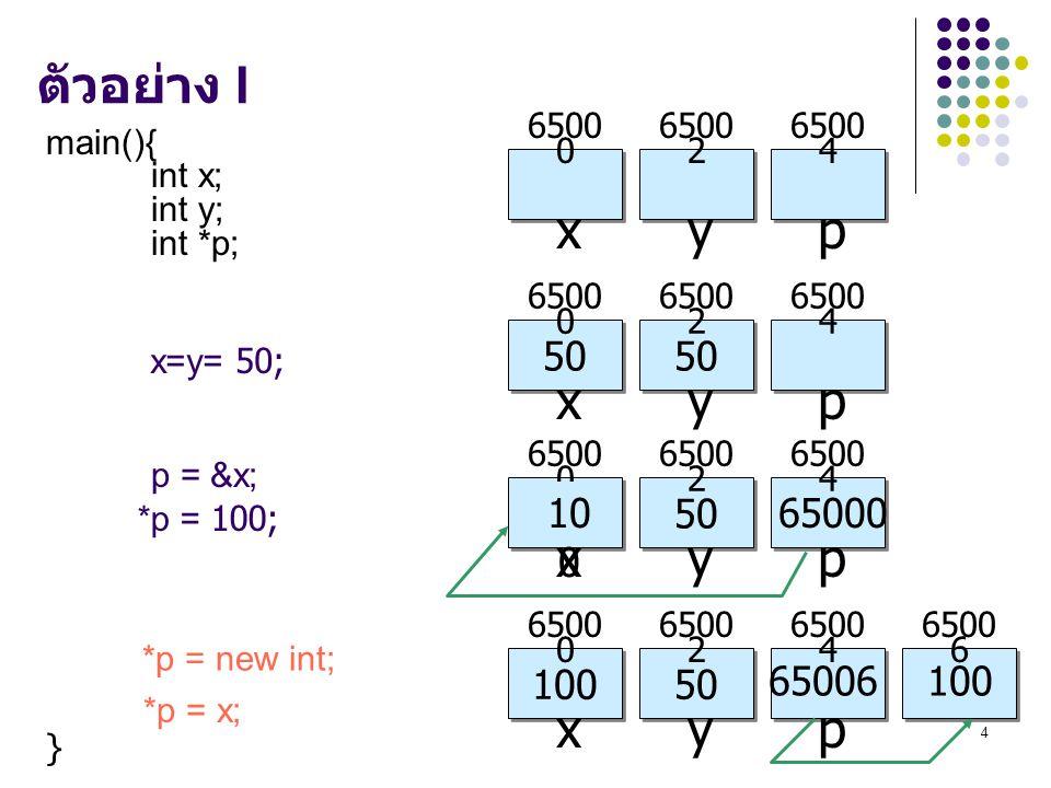 p x y p x y p x y p x y ตัวอย่าง I 50 50 100 65000 100 50 65006 100