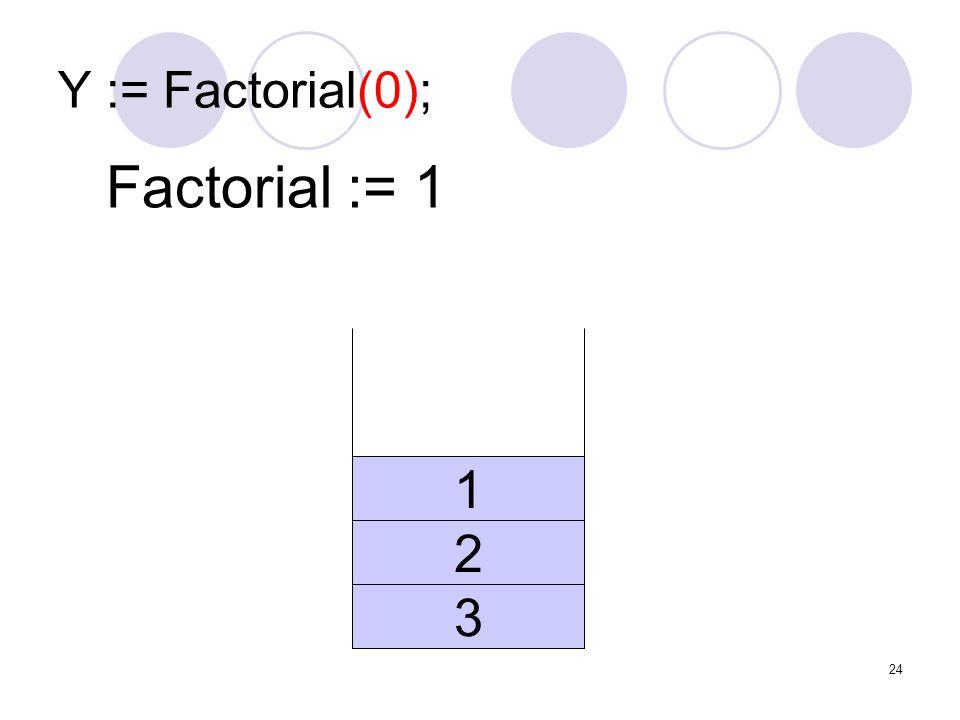 Y := Factorial(0); Factorial := 1 1 2 3