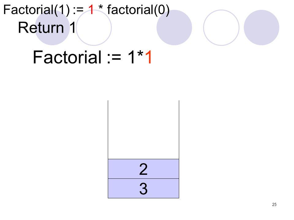 Factorial(1) := 1 * factorial(0)