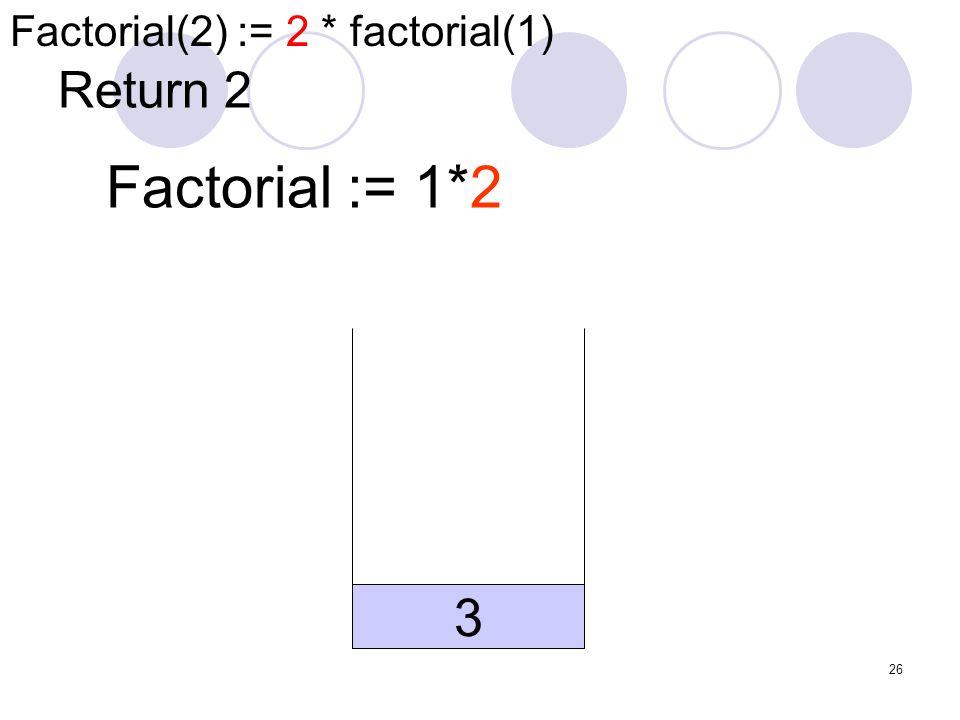 Factorial(2) := 2 * factorial(1)
