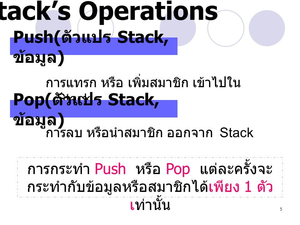 Push(ตัวแปร Stack, ข้อมูล)