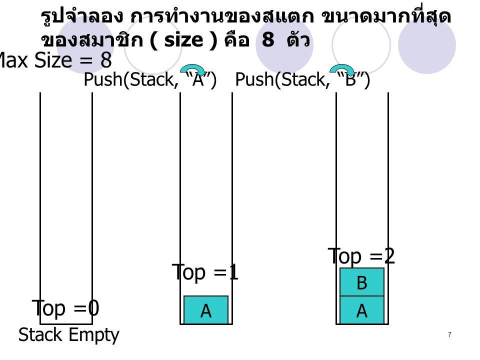Max Size = 8 Top =2 Top =1 Top =0