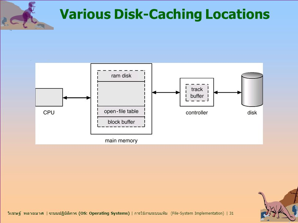 Various Disk-Caching Locations