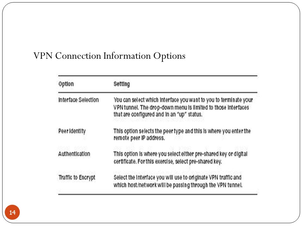 VPN Connection Information Options