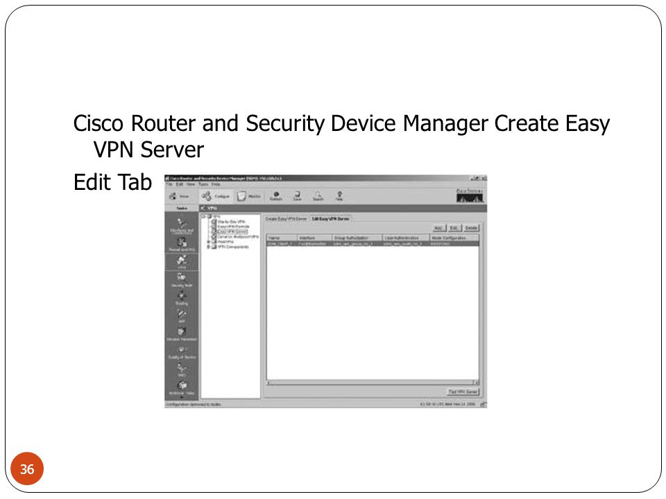 Cisco Router and Security Device Manager Create Easy VPN Server Edit Tab