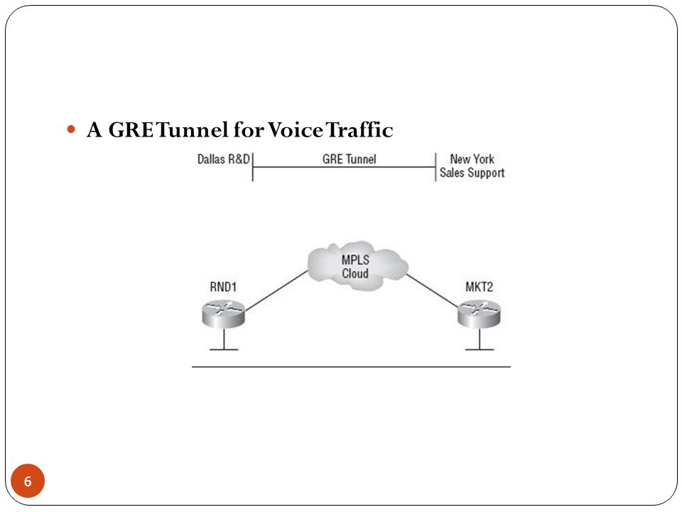 A GRE Tunnel for Voice Traffic