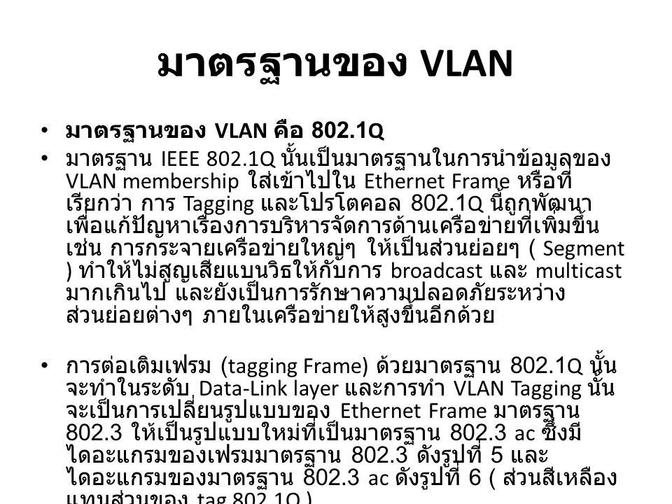 มาตรฐานของ VLAN มาตรฐานของ VLAN คือ 802.1Q