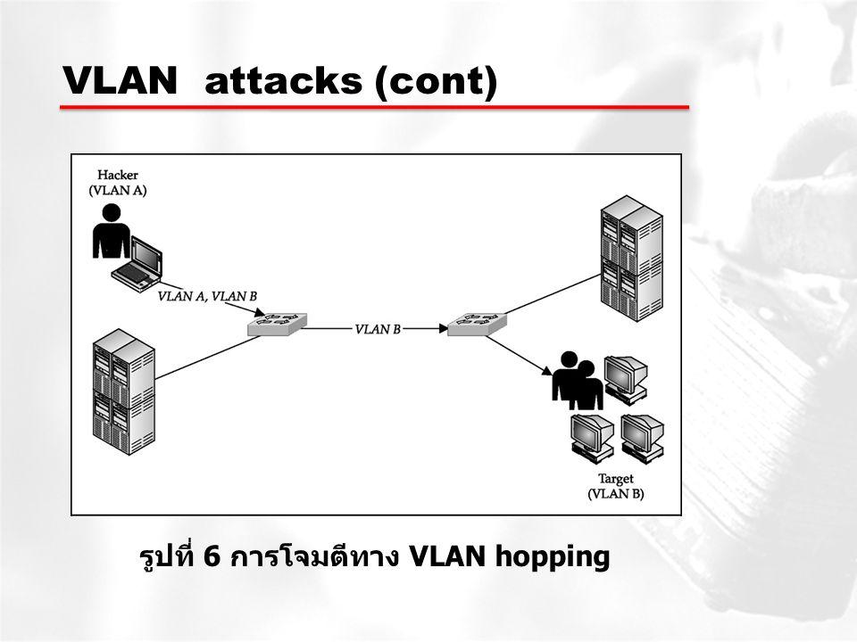 รูปที่ 6 การโจมตีทาง VLAN hopping