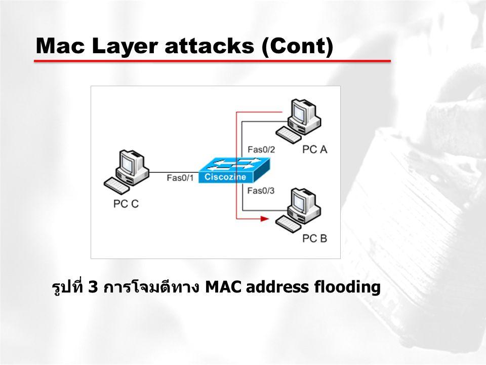 รูปที่ 3 การโจมตีทาง MAC address flooding