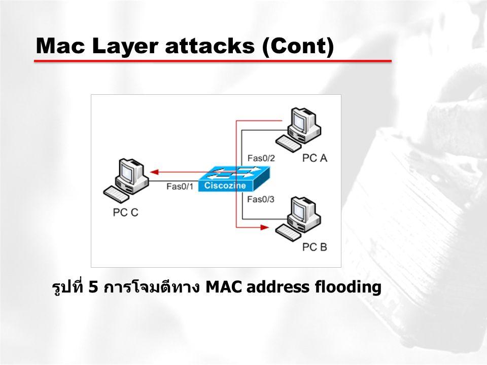 รูปที่ 5 การโจมตีทาง MAC address flooding