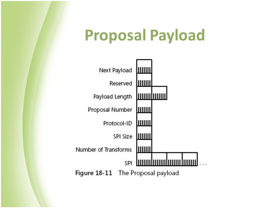 Proposal Payload