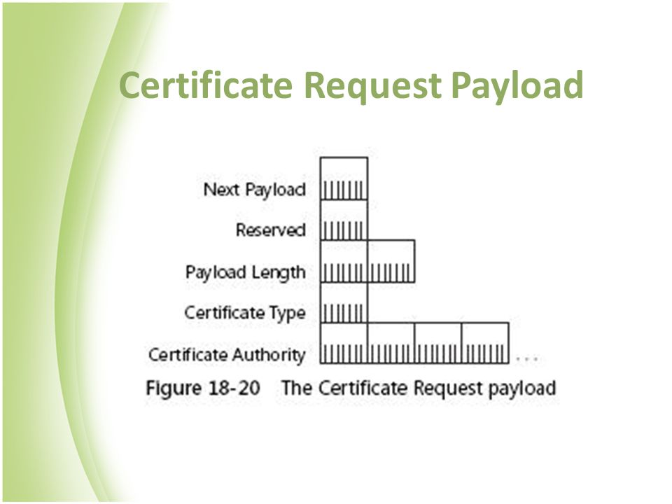 Certificate Request Payload