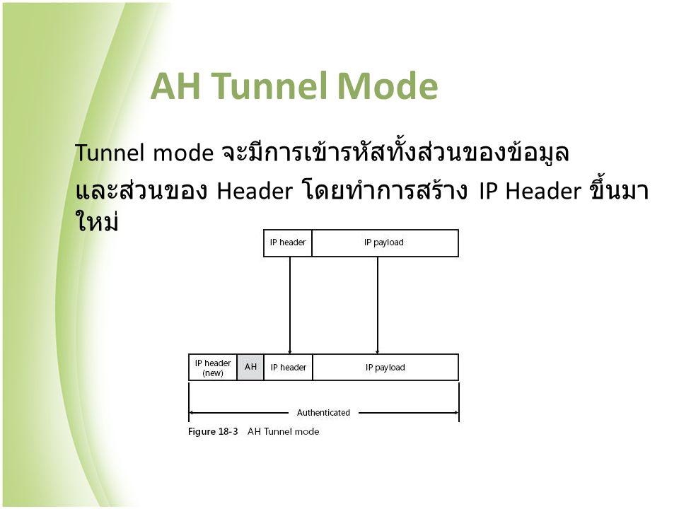 AH Tunnel Mode Tunnel mode จะมีการเข้ารหัสทั้งส่วนของข้อมูล