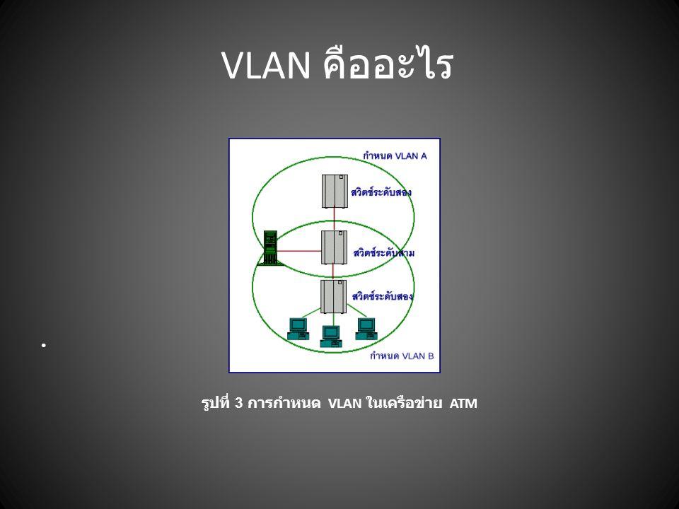 รูปที่ 3 การกำหนด VLAN ในเครือข่าย ATM
