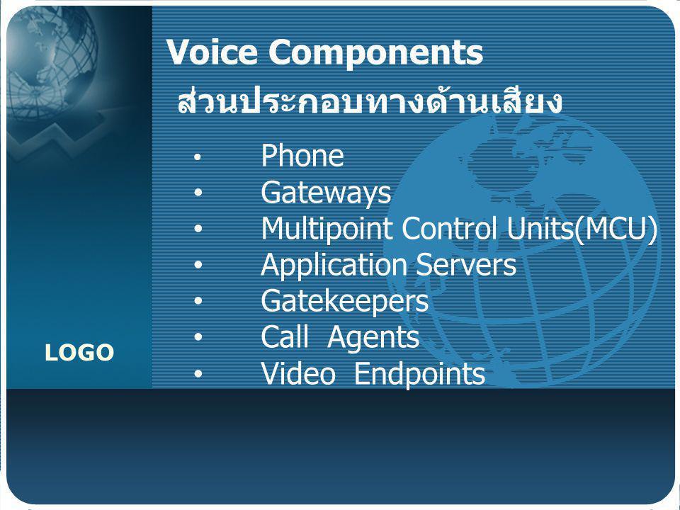 Voice Components ส่วนประกอบทางด้านเสียง