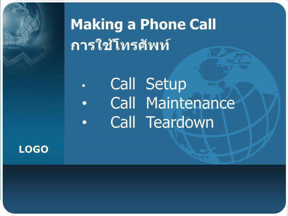Making a Phone Call การใช้โทรศัพท์