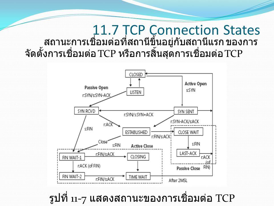 รูปที่ 11-7 แสดงสถานะของการเชื่อมต่อ TCP