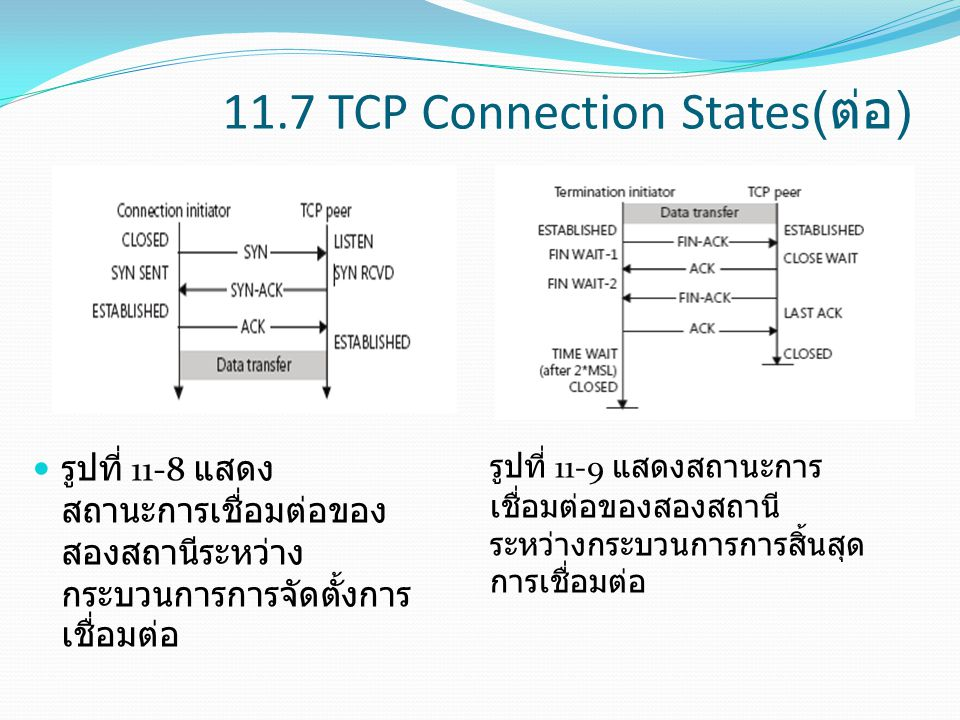 11.7 TCP Connection States(ต่อ)