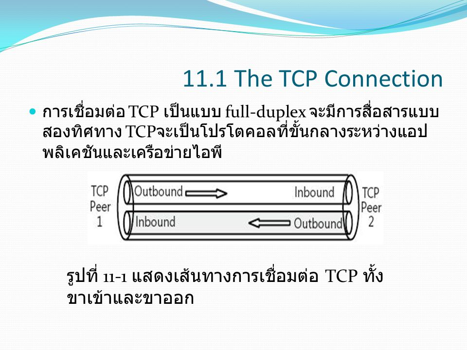 11.1 The TCP Connection