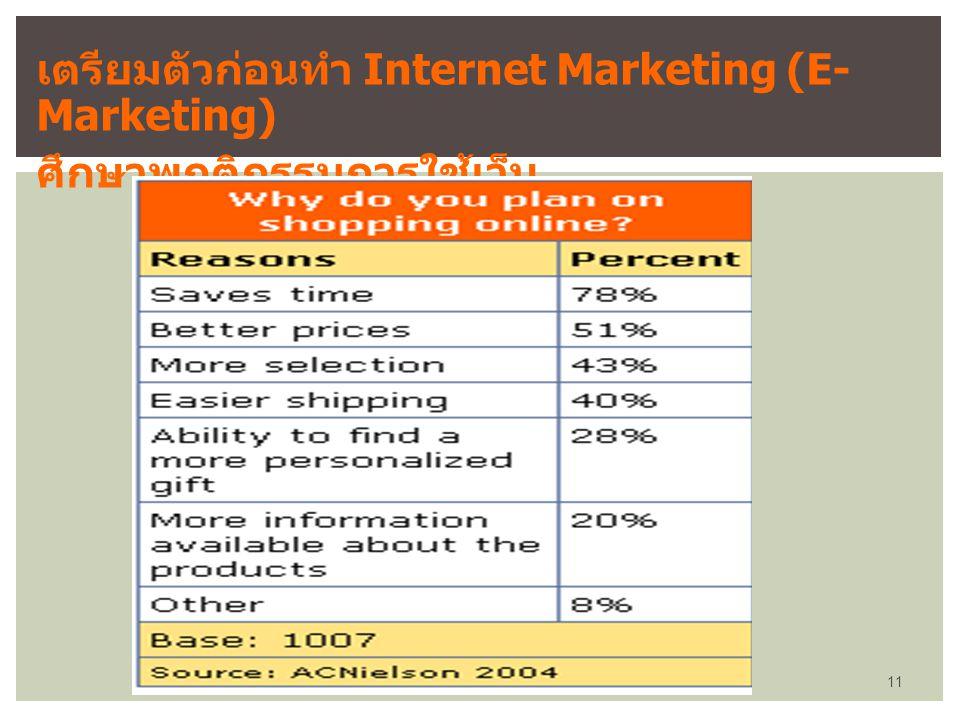 เตรียมตัวก่อนทำ Internet Marketing (E-Marketing)
