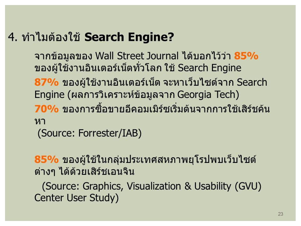 4. ทำไมต้องใช้ Search Engine