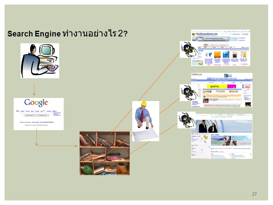 Search Engine ทำงานอย่างไร 2
