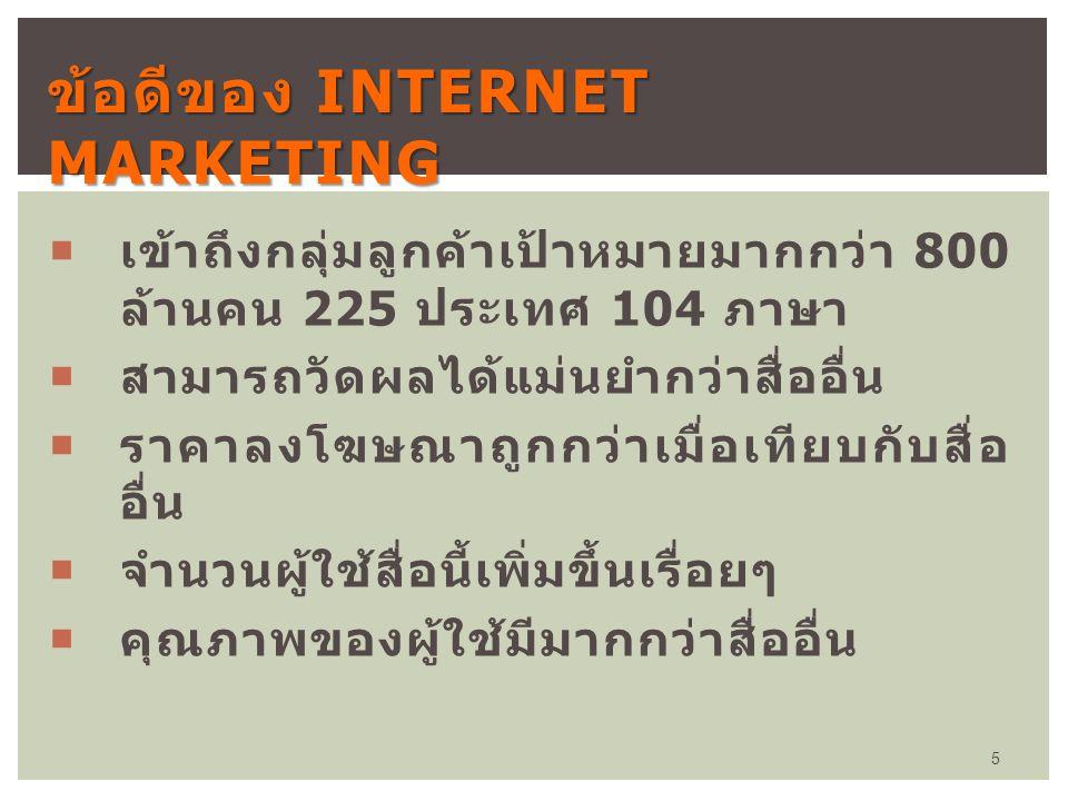 ข้อดีของ Internet Marketing