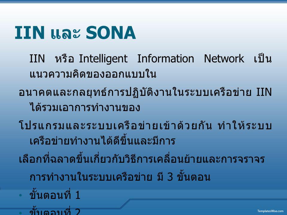 IIN และ SONA IIN หรือ Intelligent Information Network เป็นแนวความคิดของออกแบบใน.