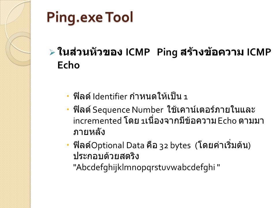 Ping.exe Tool ในส่วนหัวของ ICMP Ping สร้างข้อความ ICMP Echo